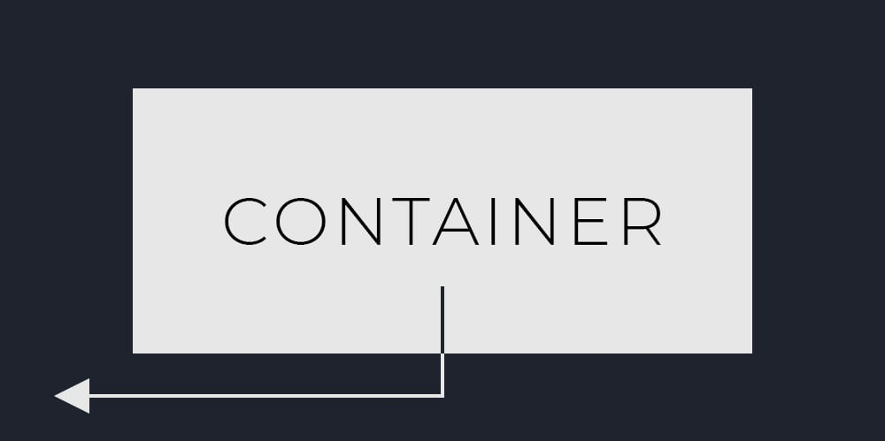 Related - Full Width Containers in Limited Width Parents